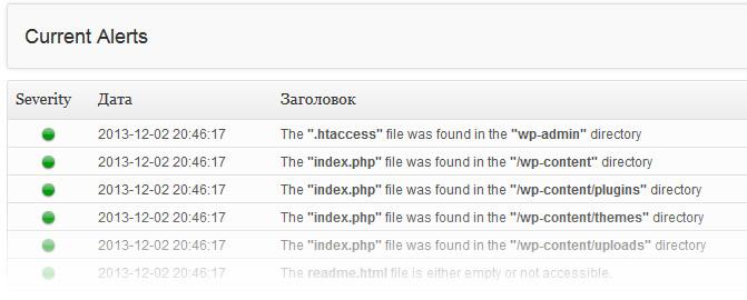 Проверка уязвимостей сайта на WordPress