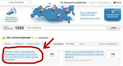 Сайт Российская Общественная Инициатива